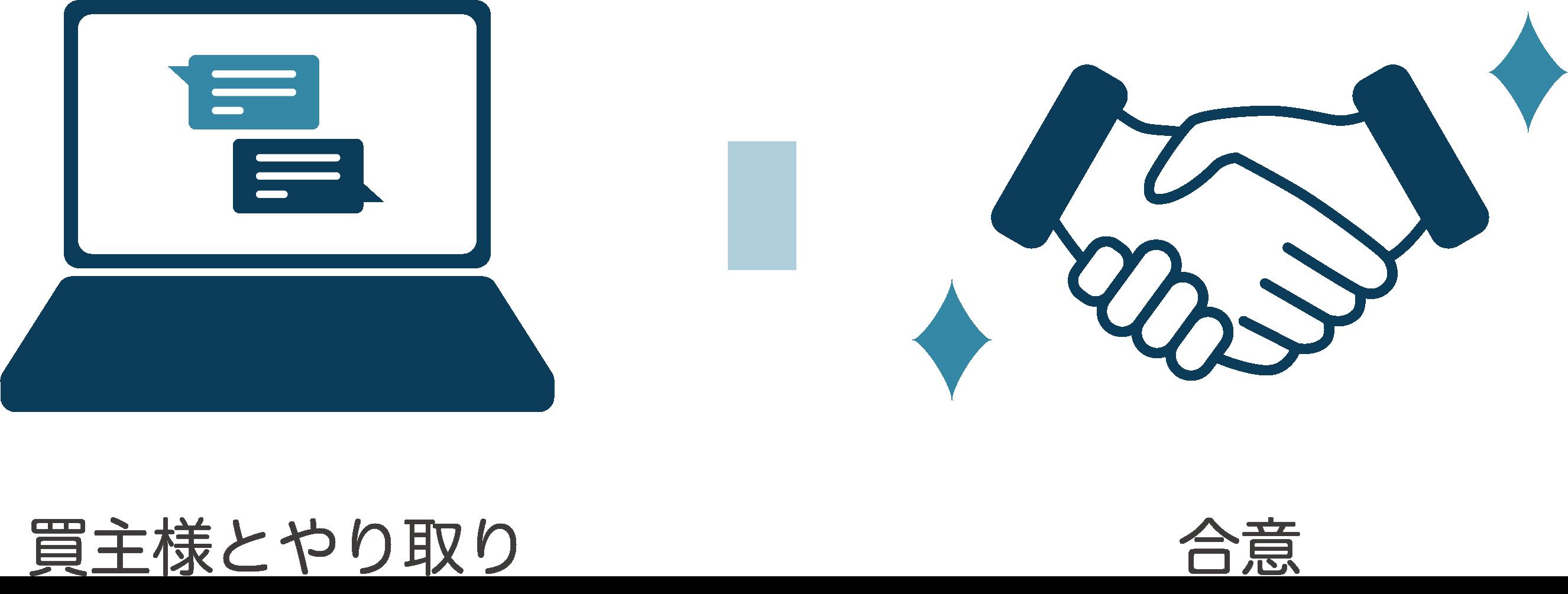サイト売買のステップ2 交渉